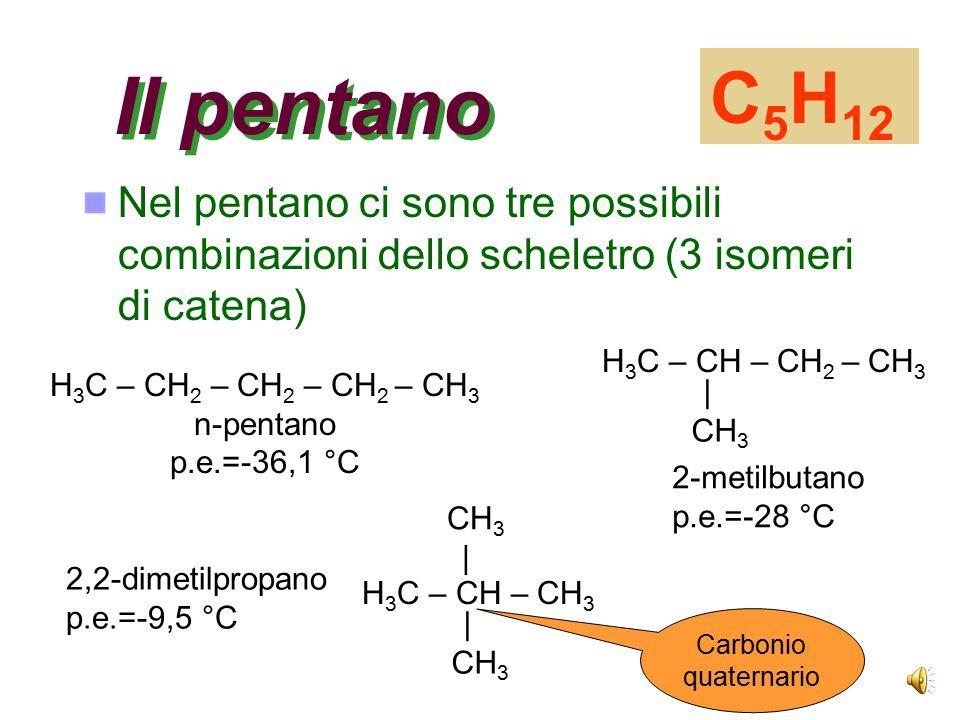 C5H12 Il pentano. Nel pentano ci sono tre possibili combinazioni dello scheletro (3 isomeri di catena)