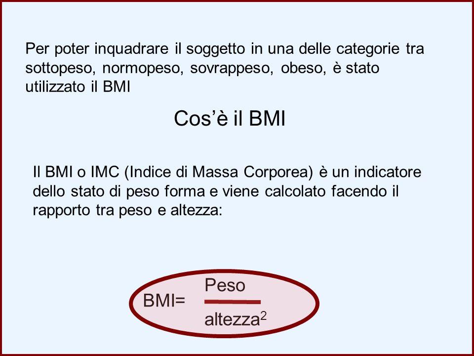 Cos'è il BMI Peso altezza2 BMI=