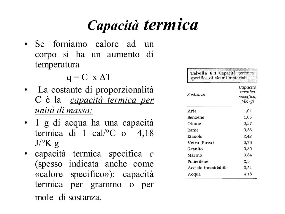 Capacità termica Se forniamo calore ad un corpo si ha un aumento di temperatura. q = C x T.
