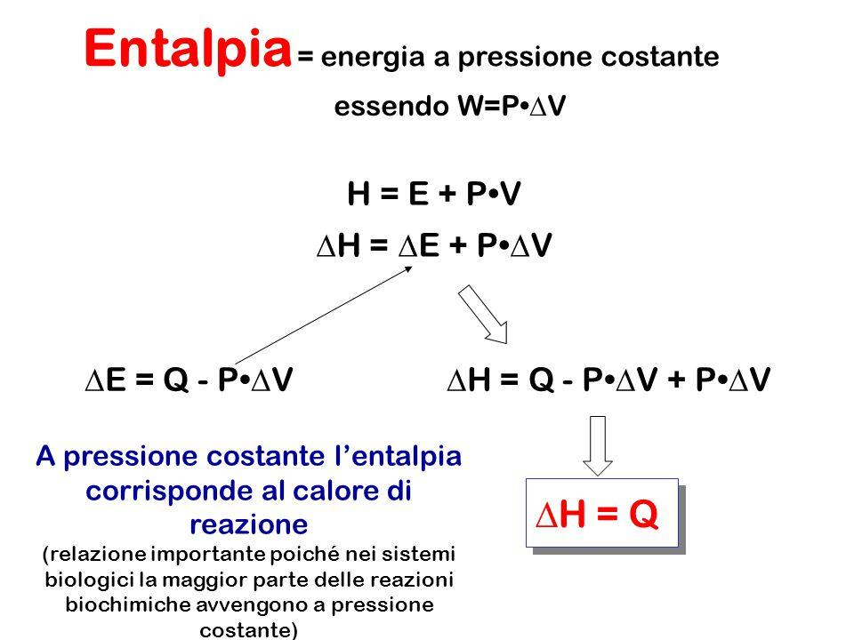 Entalpia = energia a pressione costante