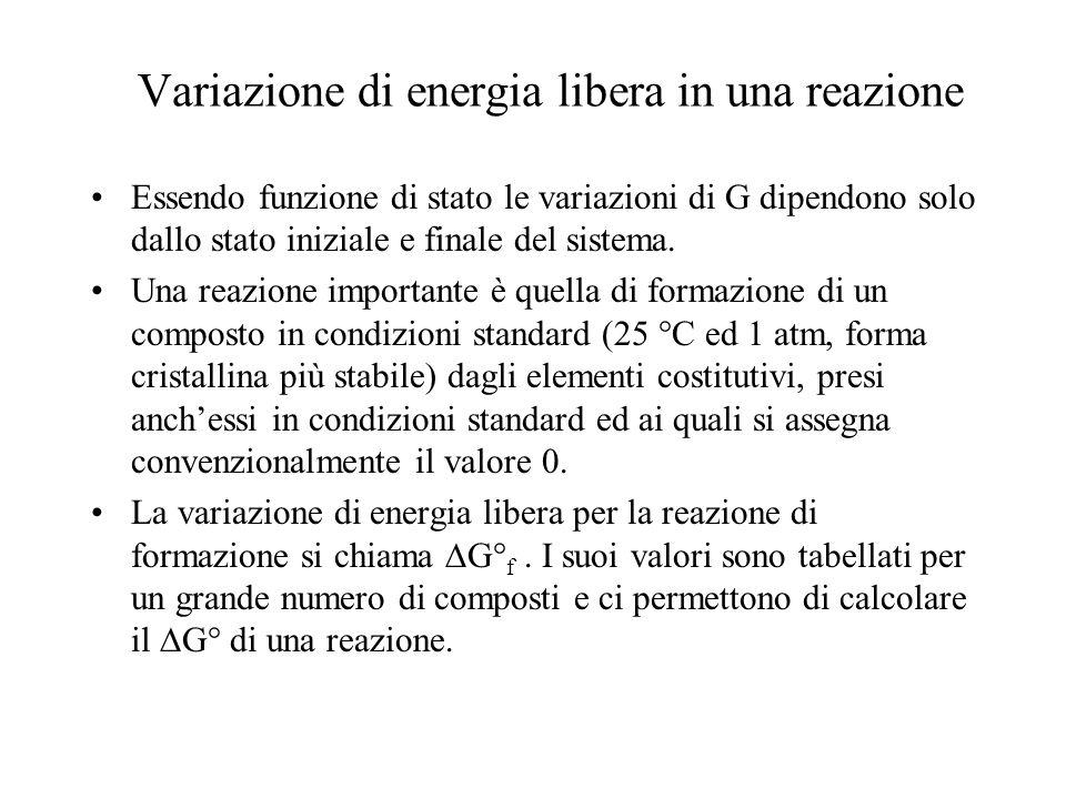 Variazione di energia libera in una reazione