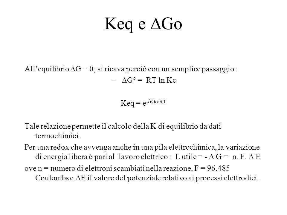 Keq e DGo All'equilibrio DG = 0; si ricava perciò con un semplice passaggio : DG° = RT ln Kc. Keq = e-DGo/RT.