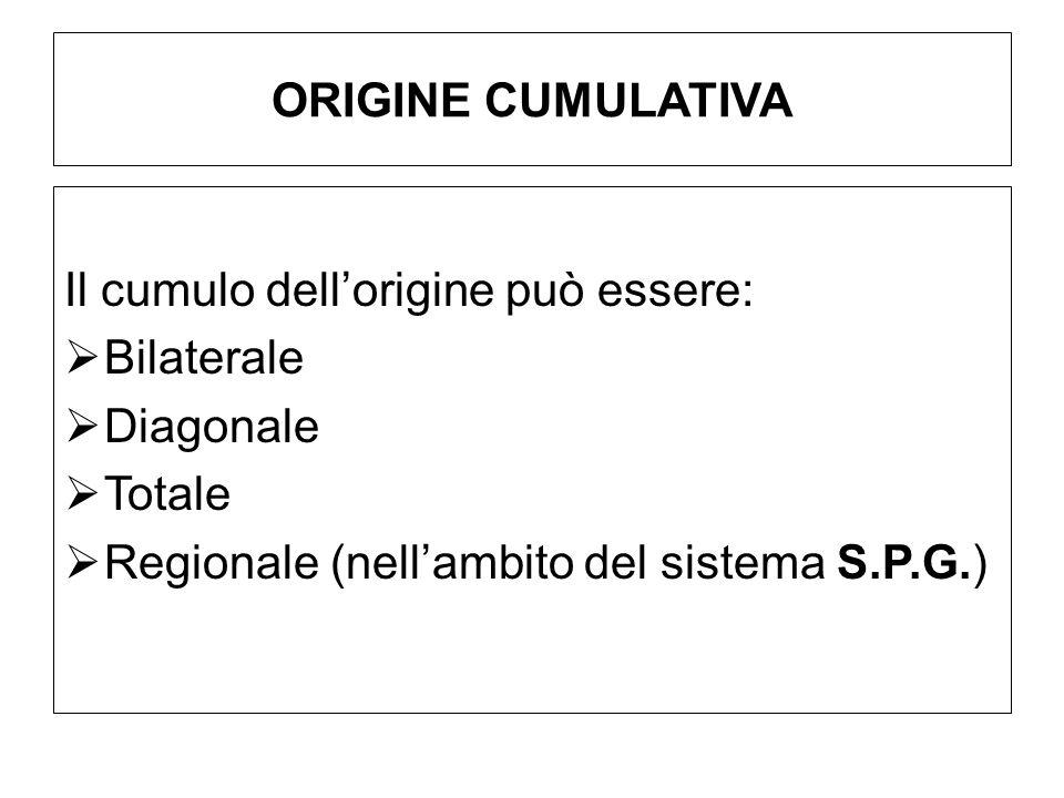 ORIGINE CUMULATIVA Il cumulo dell'origine può essere: Bilaterale.