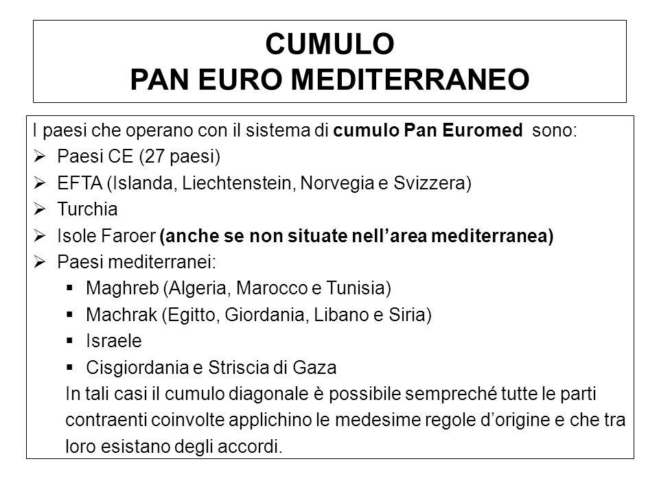 CUMULO PAN EURO MEDITERRANEO