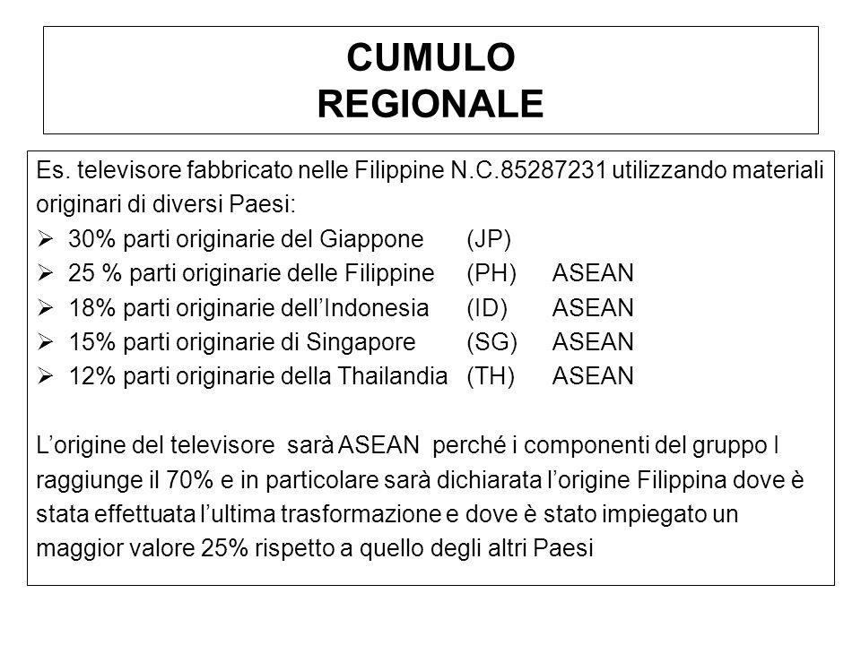 CUMULO REGIONALE Es. televisore fabbricato nelle Filippine N.C.85287231 utilizzando materiali. originari di diversi Paesi:
