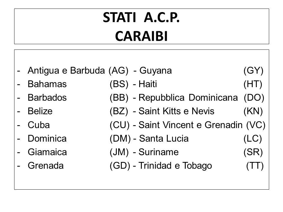 STATI A.C.P. CARAIBI Antigua e Barbuda (AG) - Guyana (GY)