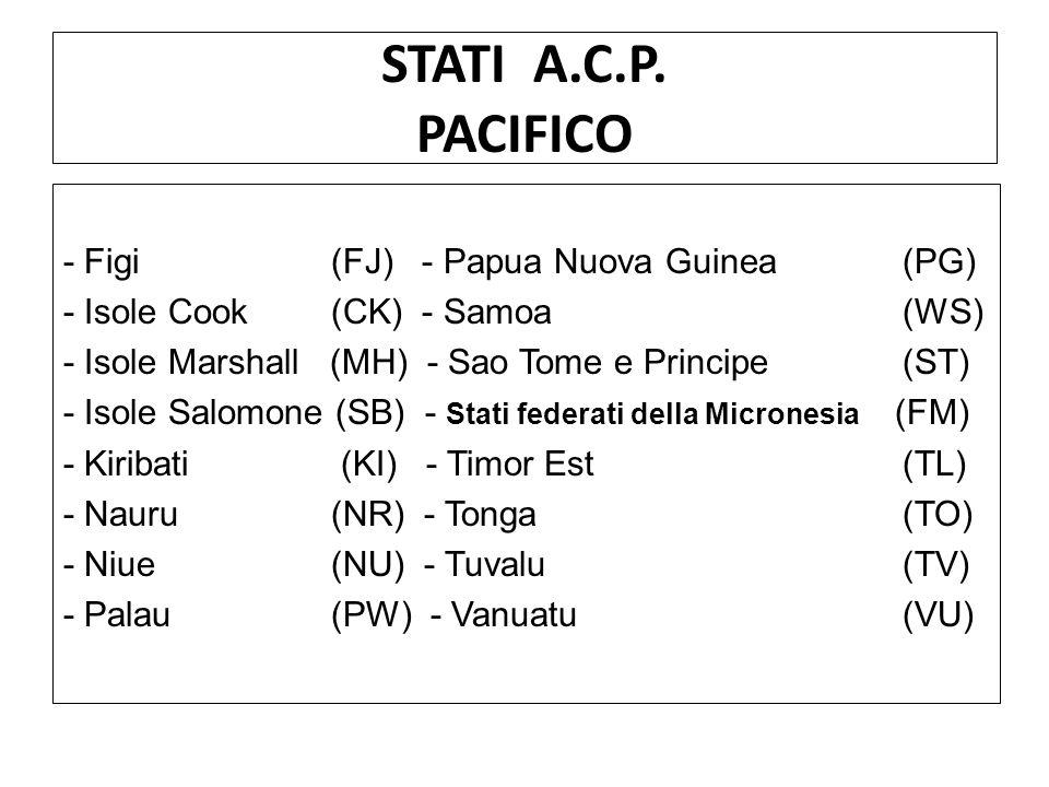 STATI A.C.P. PACIFICO