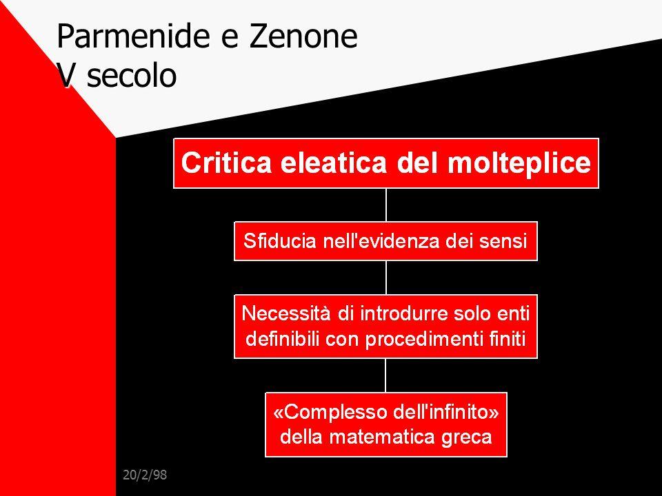 Parmenide e Zenone V secolo