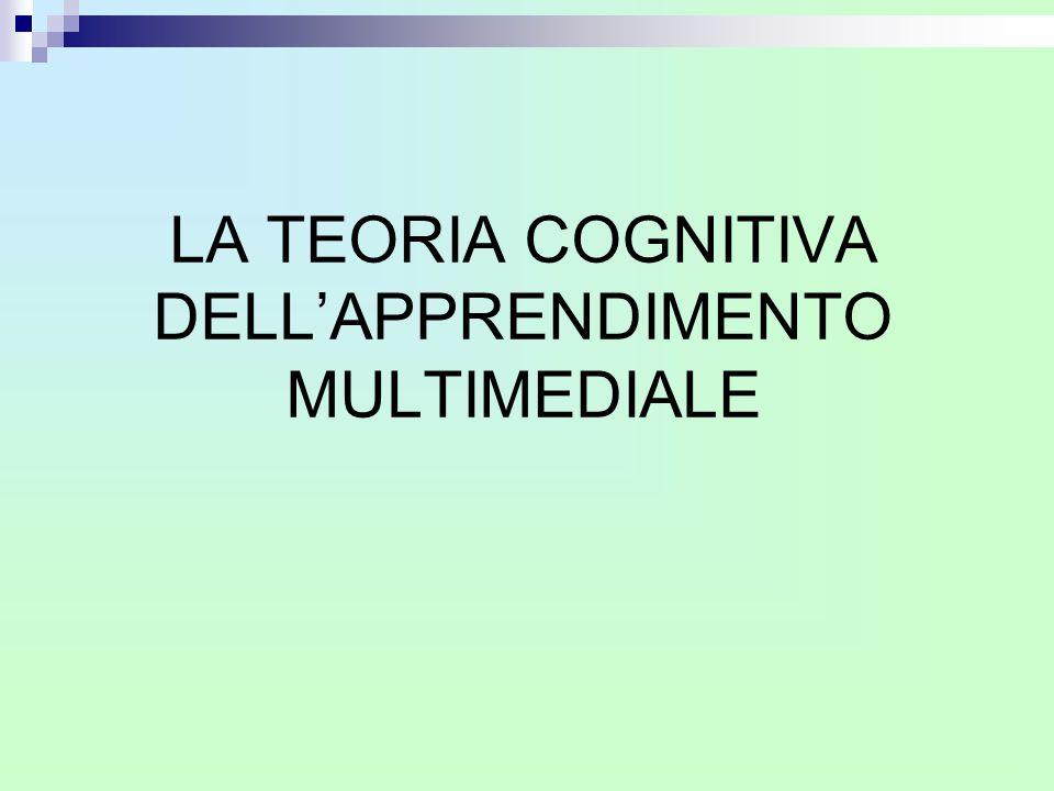 LA TEORIA COGNITIVA DELL'APPRENDIMENTO MULTIMEDIALE