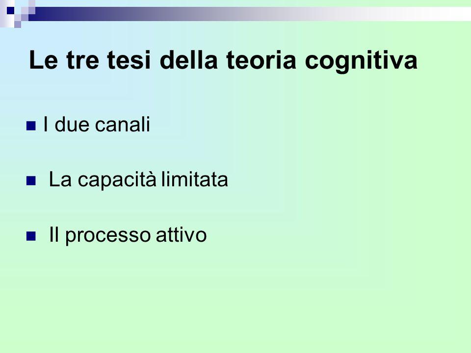 Le tre tesi della teoria cognitiva