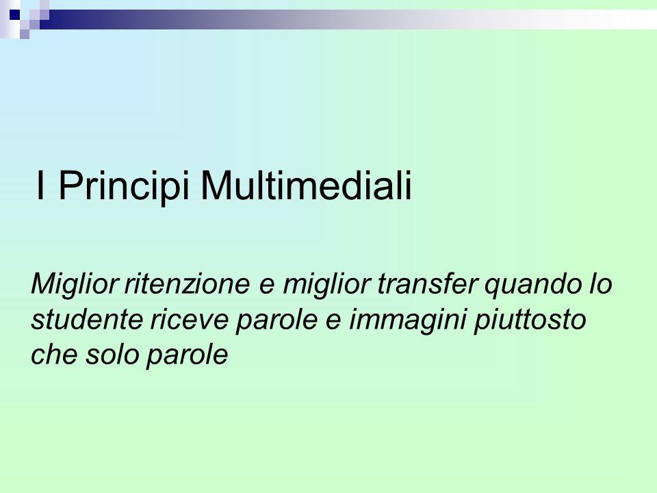 I Principi Multimediali