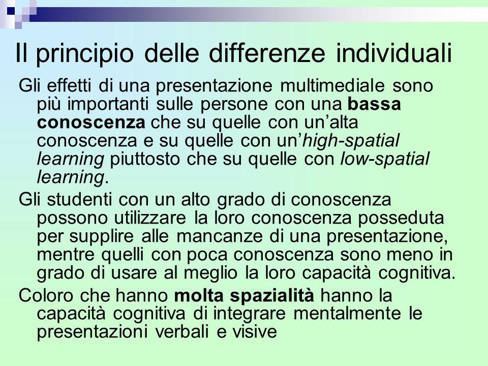 Il principio delle differenze individuali