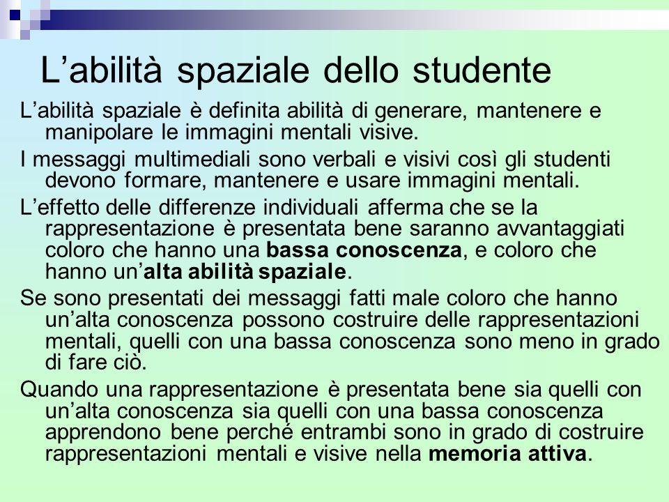 L'abilità spaziale dello studente