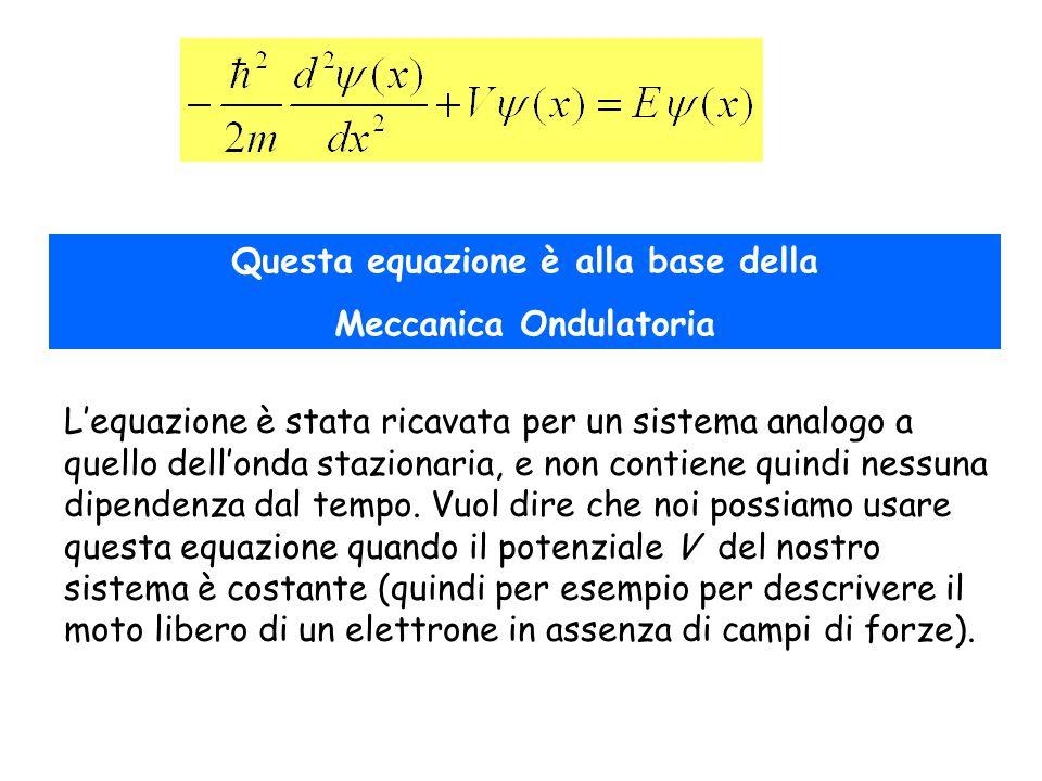 Questa equazione è alla base della Meccanica Ondulatoria