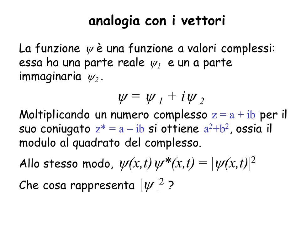 analogia con i vettori La funzione  è una funzione a valori complessi: essa ha una parte reale 1 e un a parte immaginaria 2 .