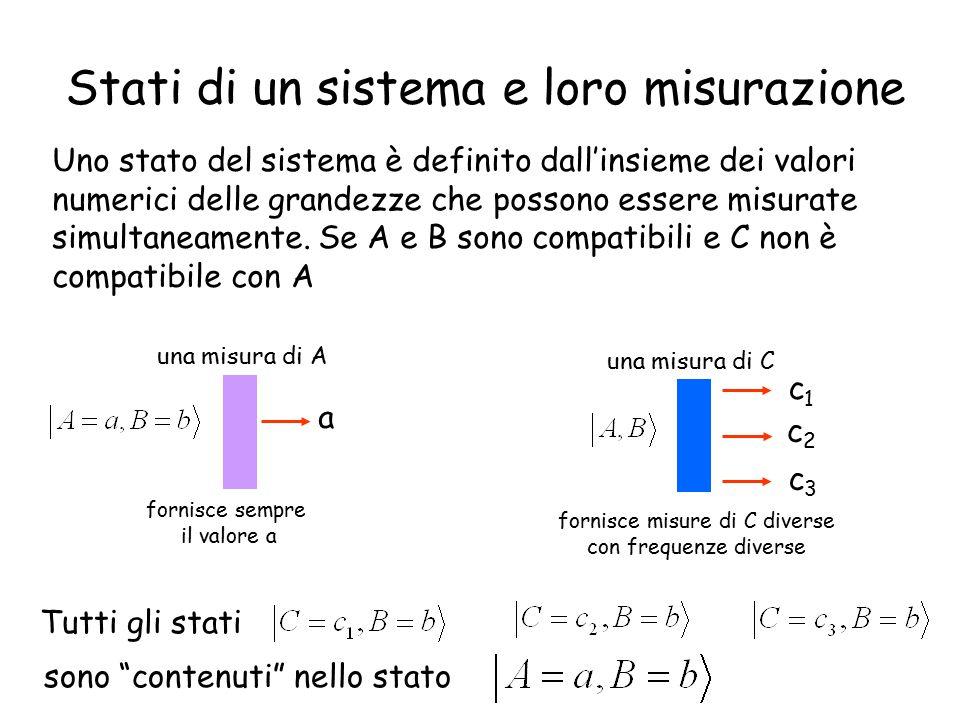 Stati di un sistema e loro misurazione