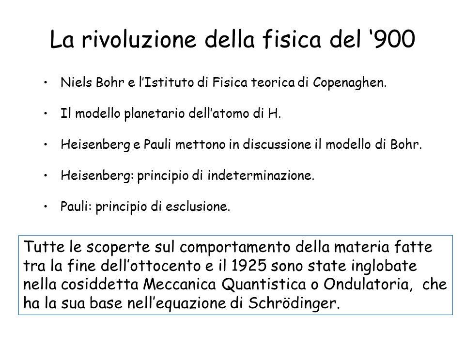 La rivoluzione della fisica del '900