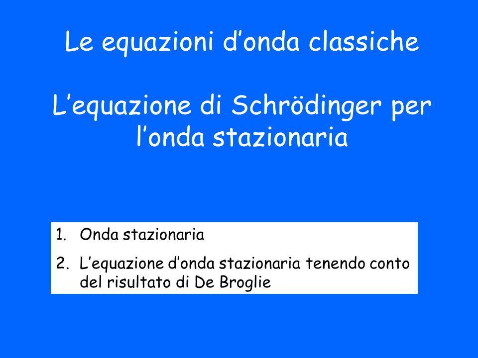 Le equazioni d'onda classiche L'equazione di Schrödinger per l'onda stazionaria