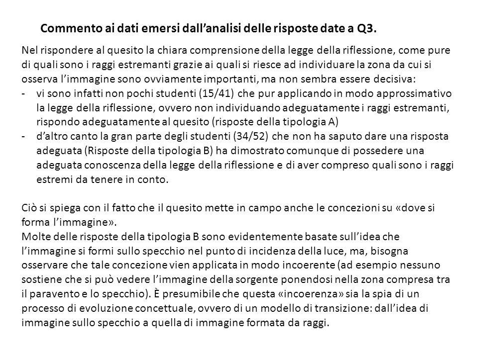 Commento ai dati emersi dall'analisi delle risposte date a Q3.
