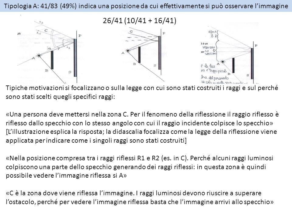 Tipologia A: 41/83 (49%) indica una posizione da cui effettivamente si può osservare l'immagine