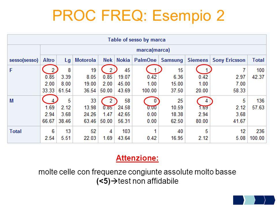 PROC FREQ: Esempio 2 Attenzione:
