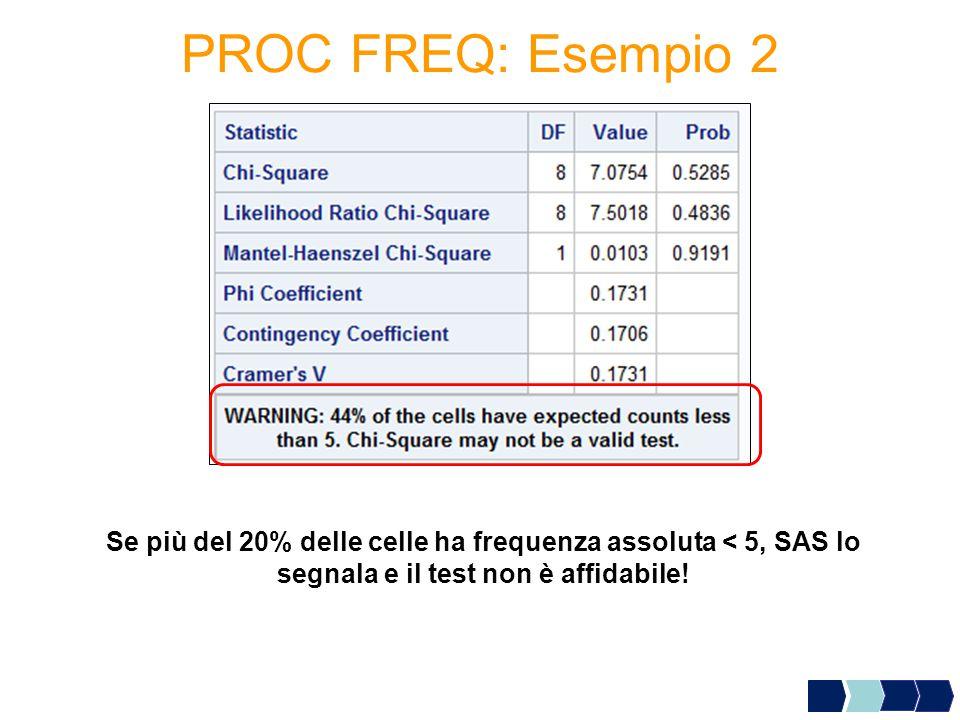 PROC FREQ: Esempio 2 Se più del 20% delle celle ha frequenza assoluta < 5, SAS lo segnala e il test non è affidabile!