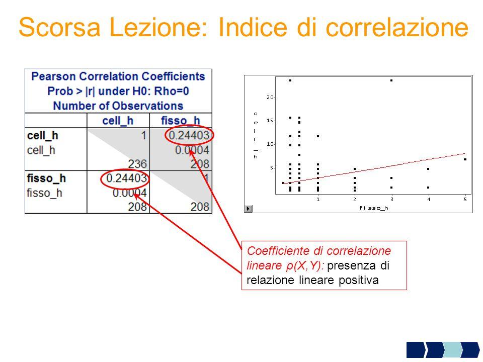 Scorsa Lezione: Indice di correlazione