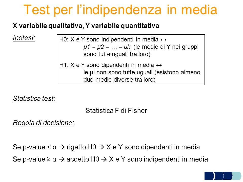 Test per l'indipendenza in media
