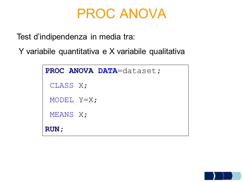 PROC ANOVA Test d'indipendenza in media tra: