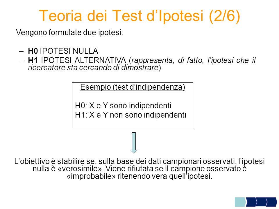 Teoria dei Test d'Ipotesi (2/6)