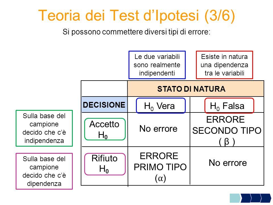 Teoria dei Test d'Ipotesi (3/6)