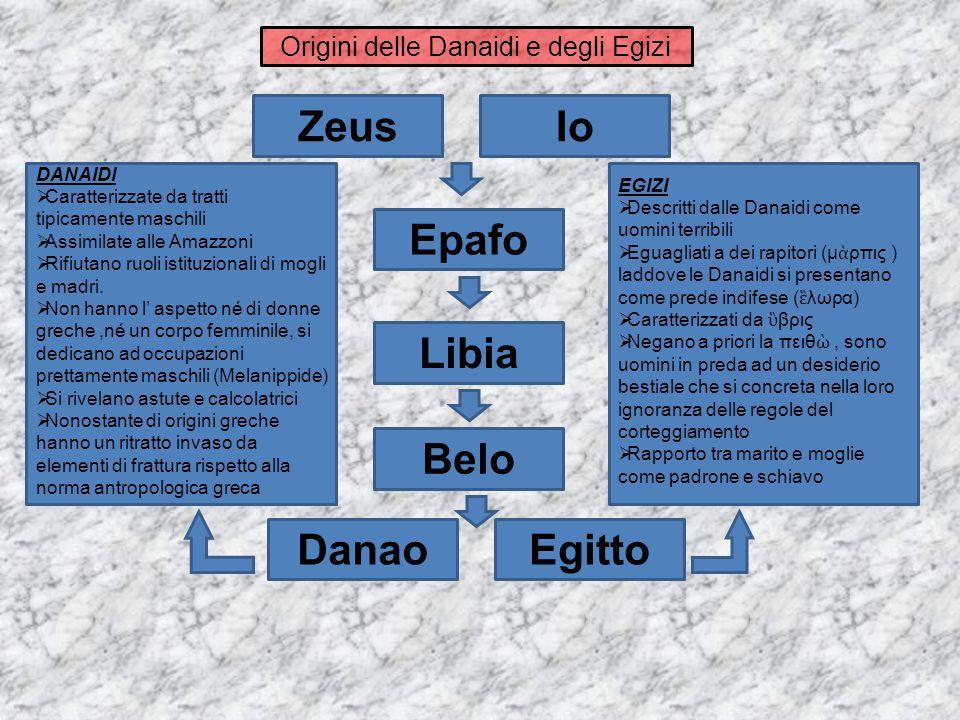 Origini delle Danaidi e degli Egizi