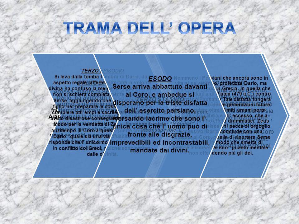 TRAMA DELL' OPERA ESODO