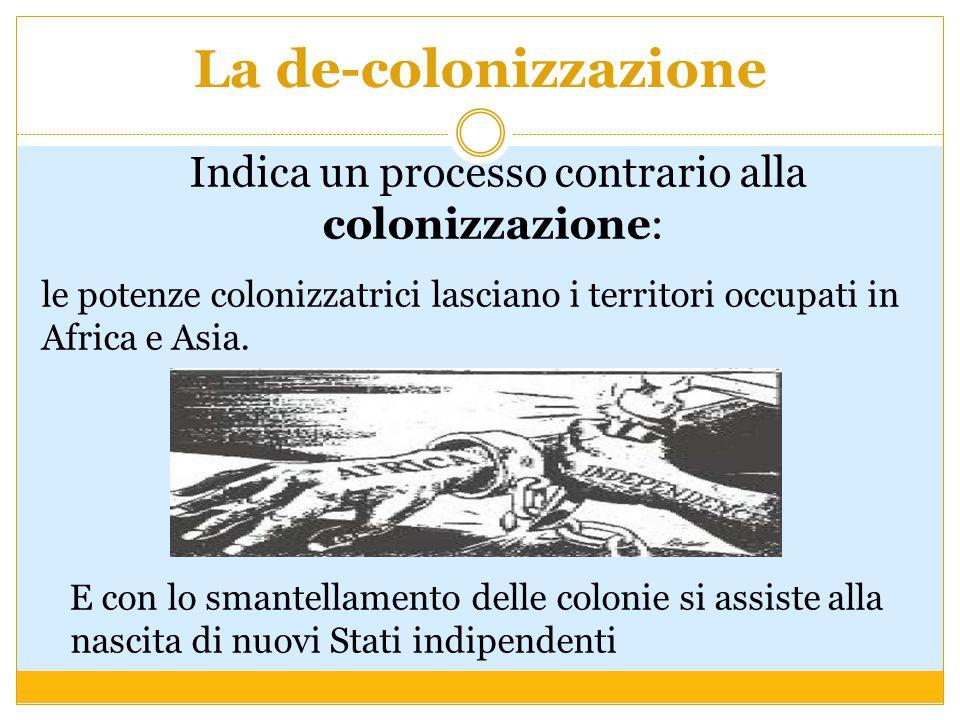 Indica un processo contrario alla colonizzazione:
