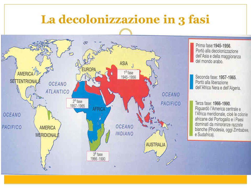 Risultati immagini per decolonizzazione