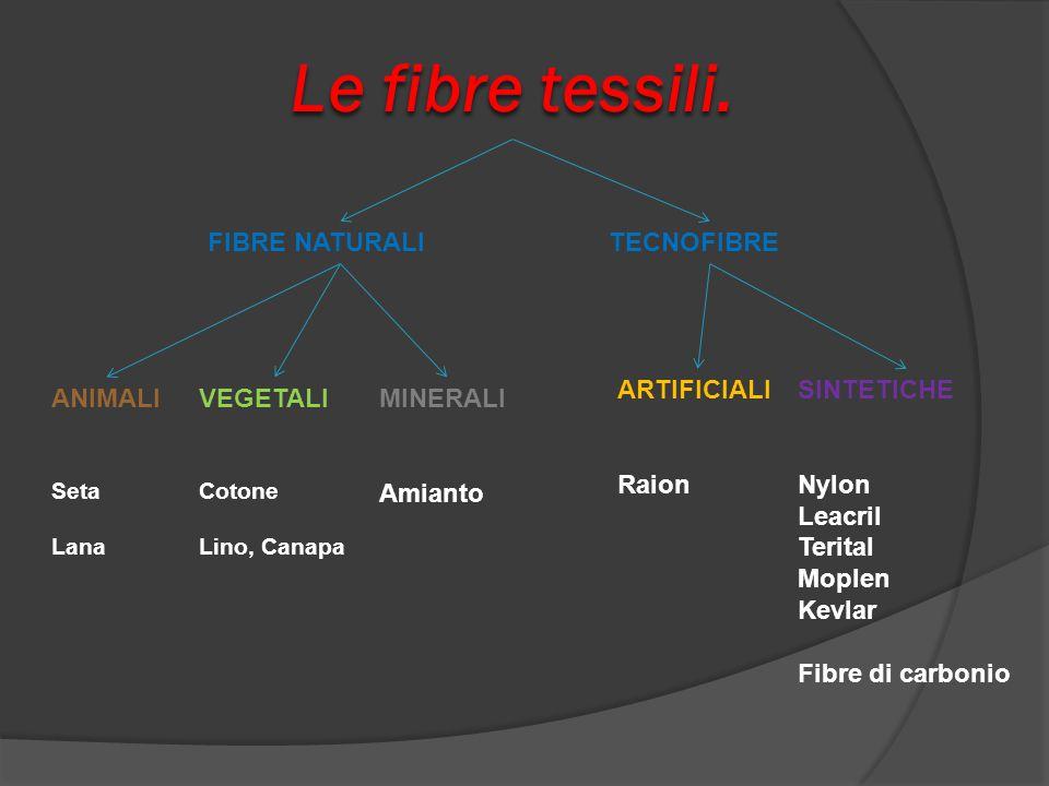 Le fibre tessili. FIBRE NATURALI TECNOFIBRE ARTIFICIALI Raion