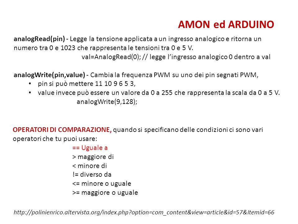 AMON ed ARDUINO