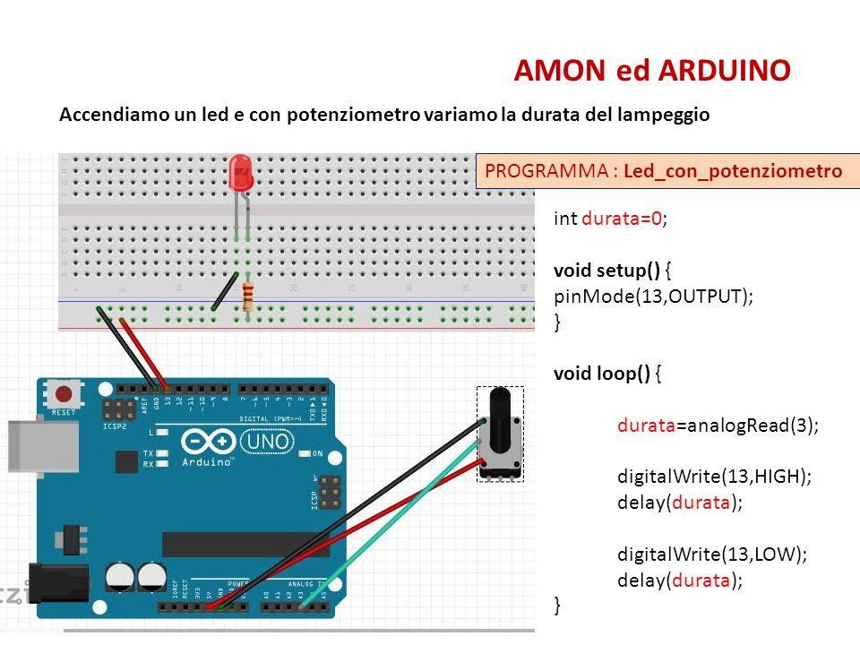 AMON ed ARDUINO Accendiamo un led e con potenziometro variamo la durata del lampeggio. PROGRAMMA : Led_con_potenziometro.