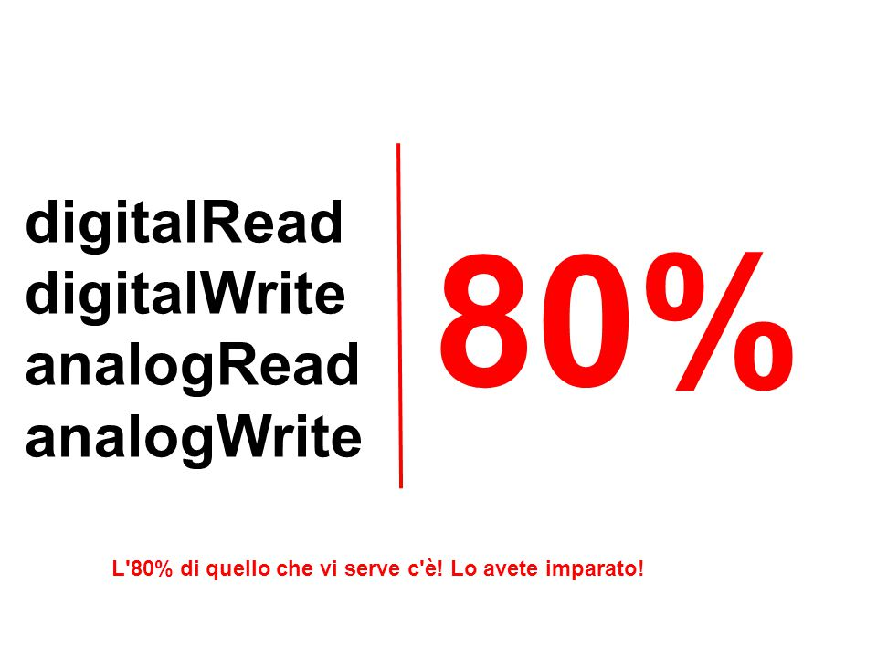 80% digitalRead digitalWrite analogRead analogWrite