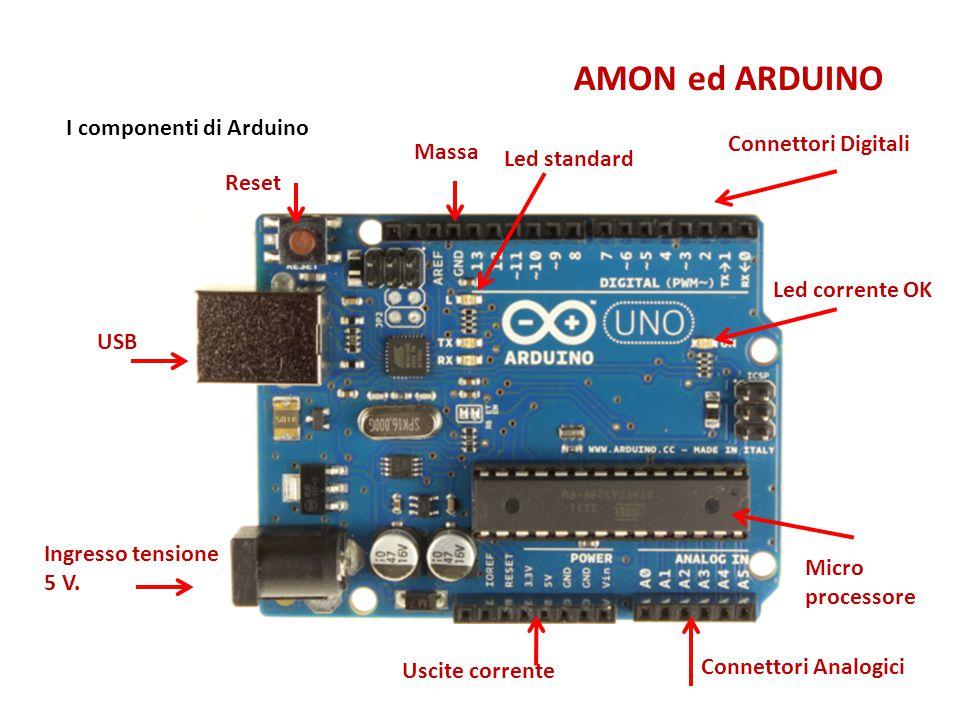 AMON ed ARDUINO I componenti di Arduino Connettori Digitali Massa