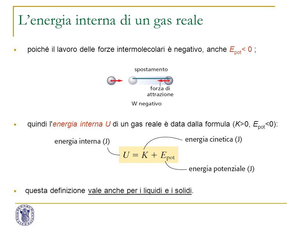 L'energia interna di un gas reale