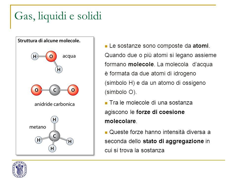 Gas, liquidi e solidi