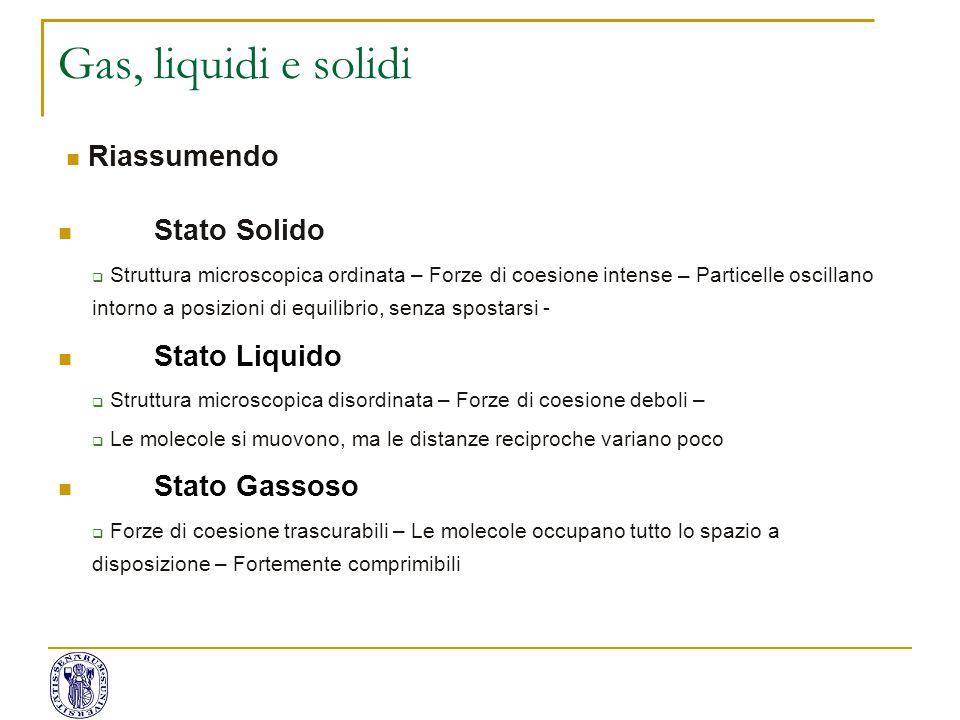 Gas, liquidi e solidi Riassumendo Stato Solido Stato Liquido
