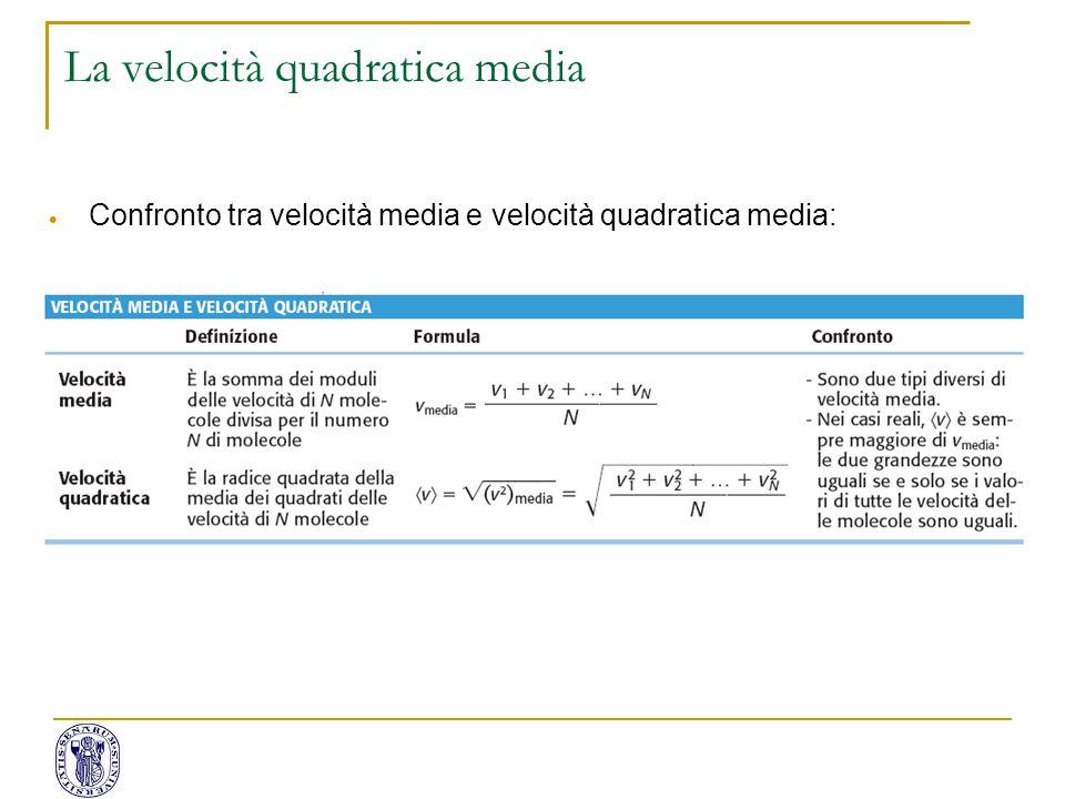 La velocità quadratica media