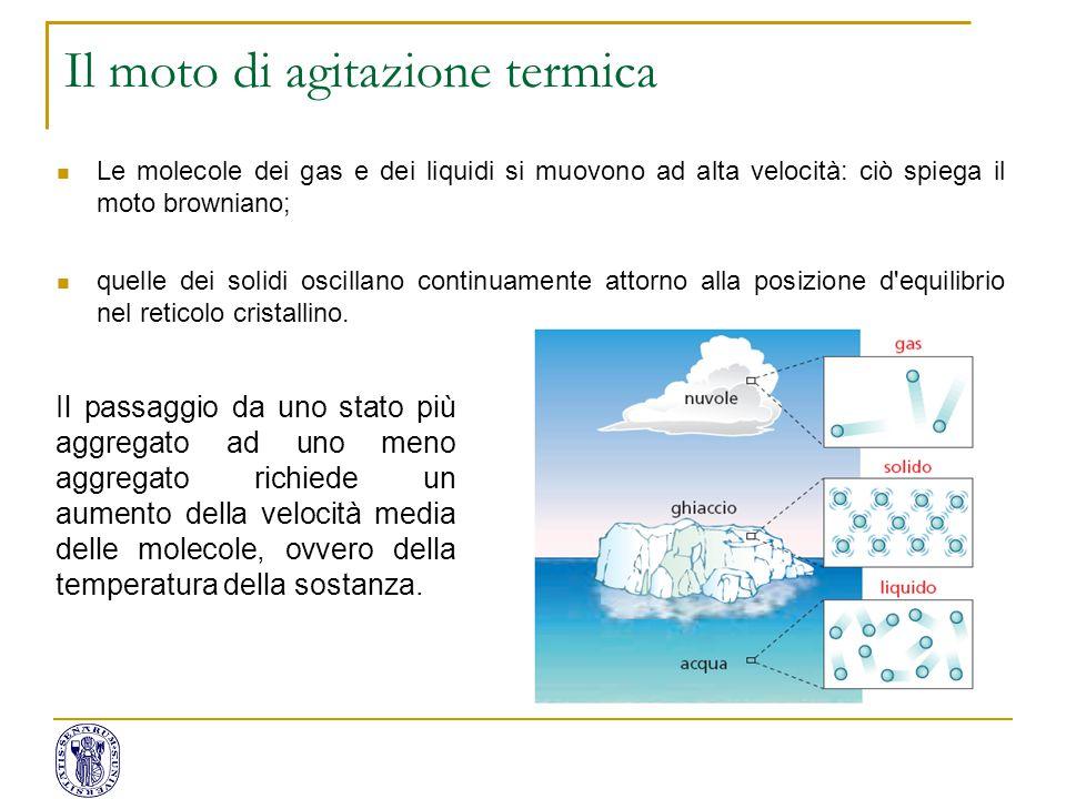 Il moto di agitazione termica