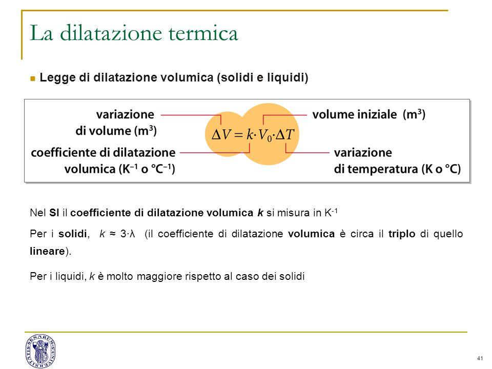La dilatazione termica