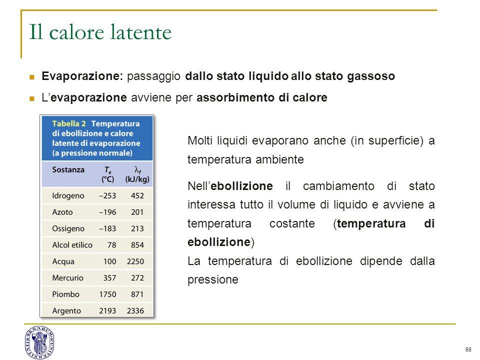 Il calore latente Evaporazione: passaggio dallo stato liquido allo stato gassoso. L'evaporazione avviene per assorbimento di calore.