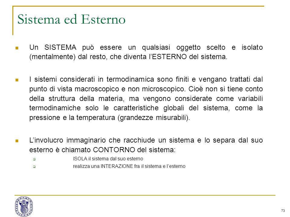 Sistema ed Esterno Un SISTEMA può essere un qualsiasi oggetto scelto e isolato (mentalmente) dal resto, che diventa l'ESTERNO del sistema.