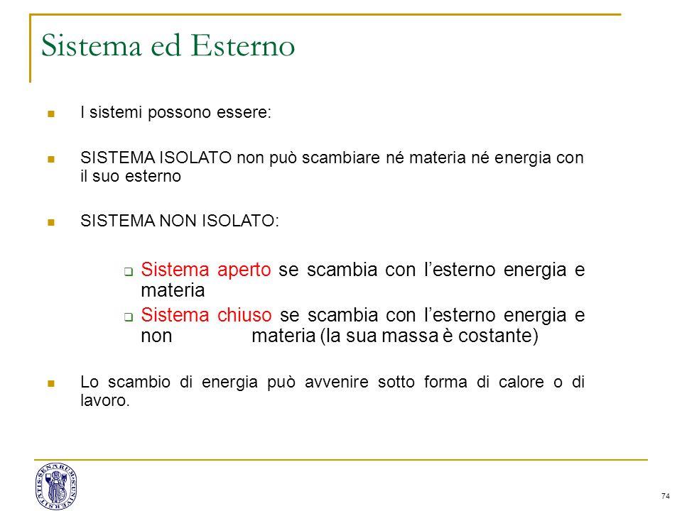 Sistema ed Esterno I sistemi possono essere: SISTEMA ISOLATO non può scambiare né materia né energia con il suo esterno.