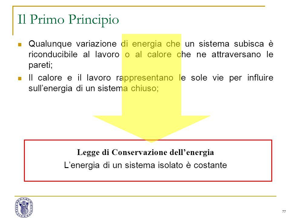 Legge di Conservazione dell'energia